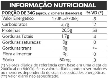 Informação Nutricional WPC Natural