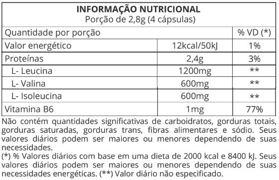 Informação Nutricional BCAA