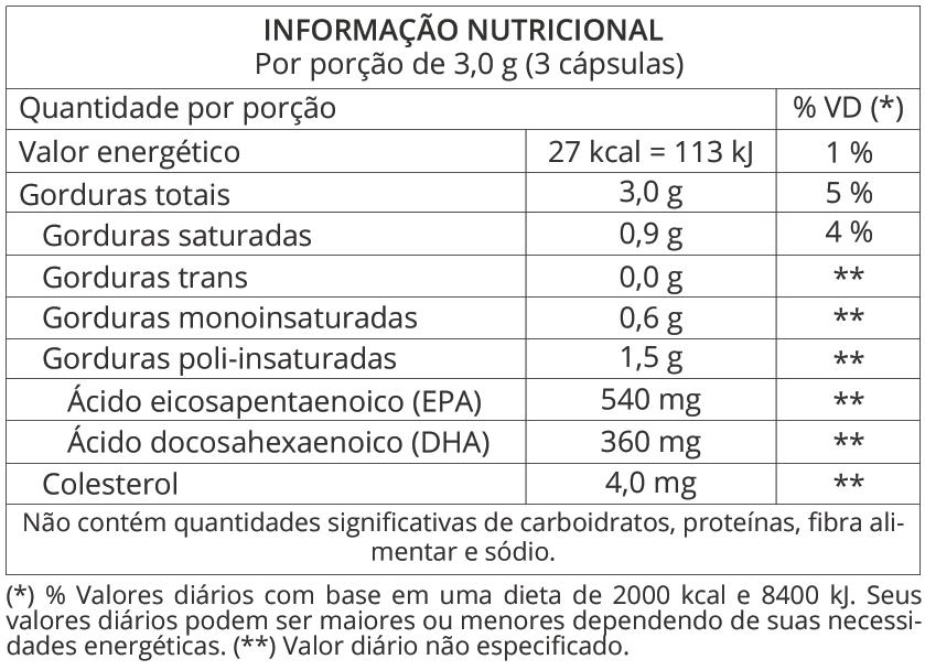 Informação Nutricional Ômega 3