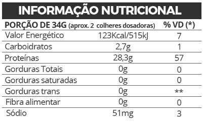 Informação Nutricional WPI Baunilha