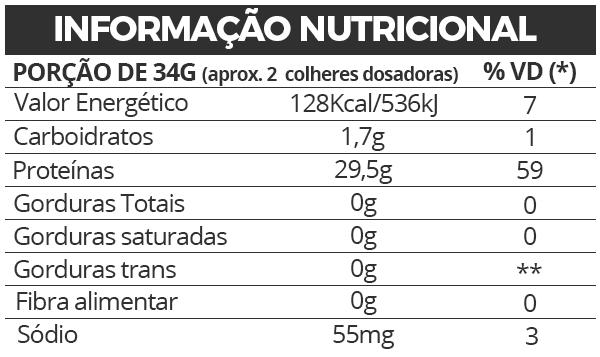 Informação Nutricional WPI