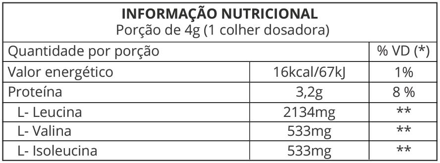 Informação Nutricional BCAA em Pó