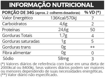 Informação Nutricional Protein to Go Chocolate