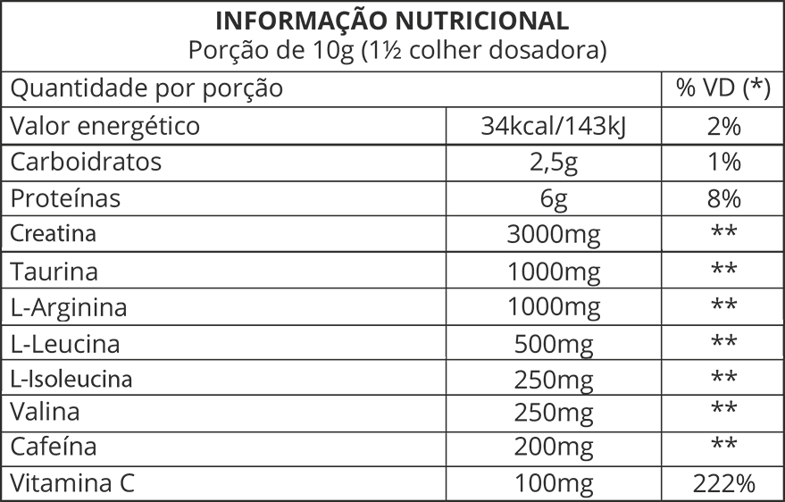 Informação Nutricional MADZ